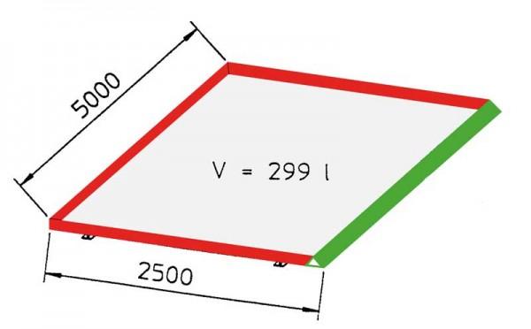Abschlussmodul KPM-3
